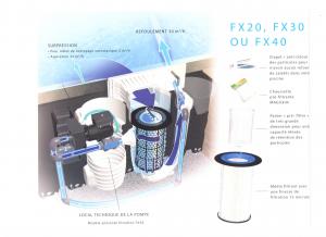 5 Filtration d'eau